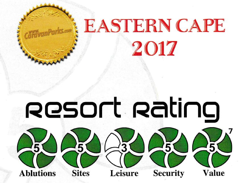 Resort Rating